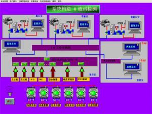 分布式计算机监控系统